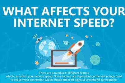 Factors-That-Affect-Internet-Speed.jpg
